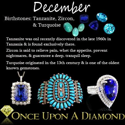 Month of December 1st Birthstone