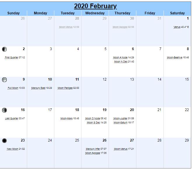 February 2020 Moon Calendar