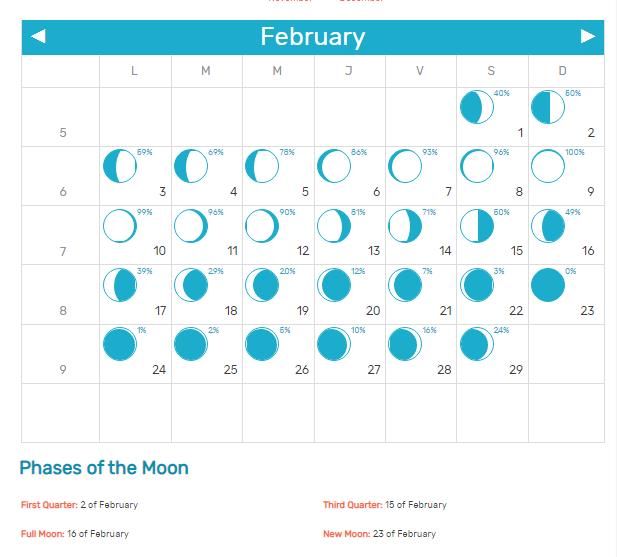February 2020 Moon Phases Calendar